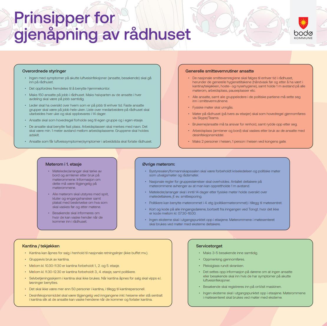 Prinsipper for gjenåpning av rådhuset