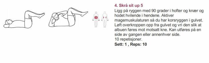 SitUp - Alfabet styrketrening